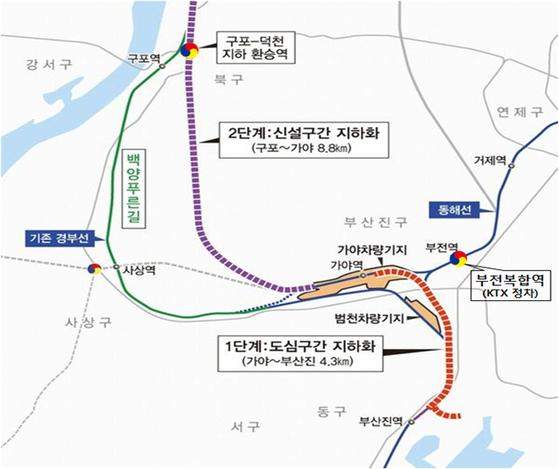 부산진역~구포역간 경부선 철로 지하화 계획도.[계획도 부산시]