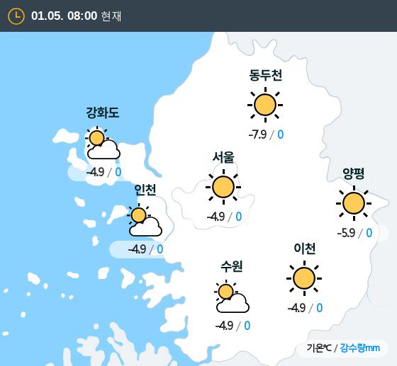 2019년 01월 05일 8시 수도권 날씨