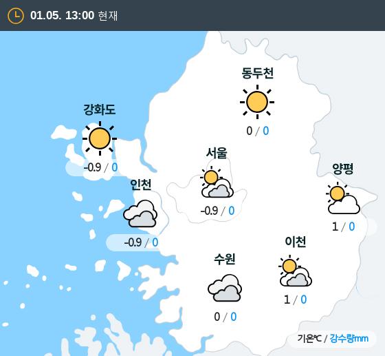 2019년 01월 05일 13시 수도권 날씨