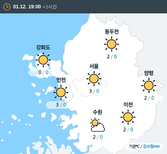 2019년 01월 12일 19시 수도권 날씨