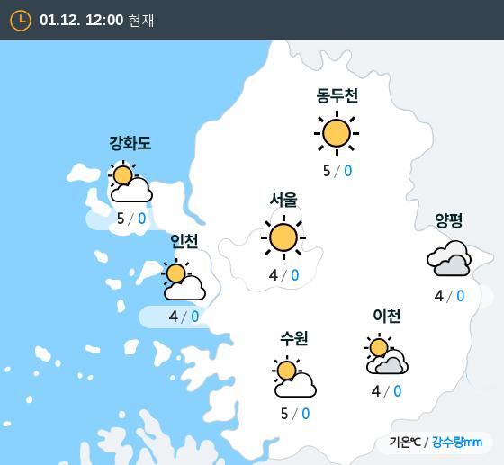 2019년 01월 12일 12시 수도권 날씨
