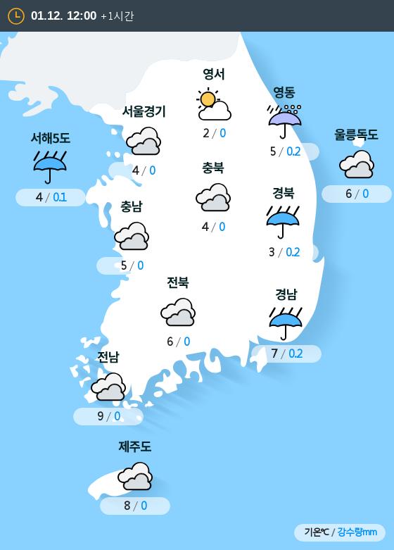 2019년 01월 12일 12시 전국 날씨