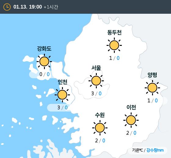 2019년 01월 13일 19시 수도권 날씨