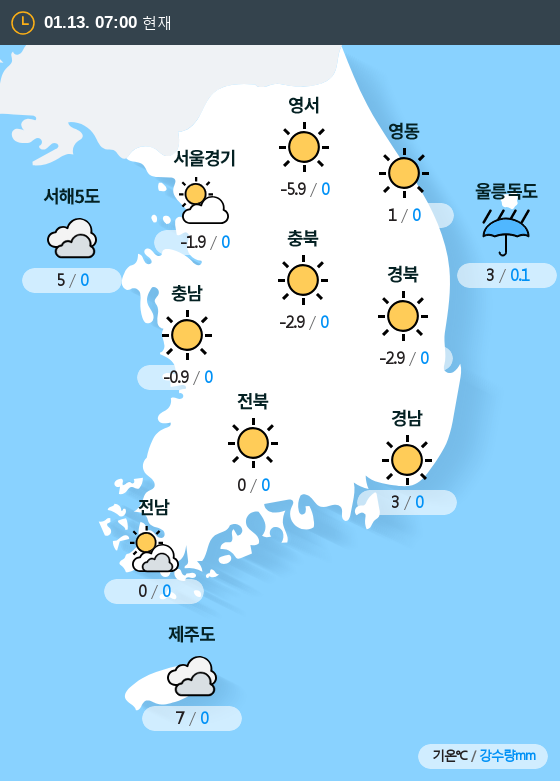 2019년 01월 13일 7시 전국 날씨
