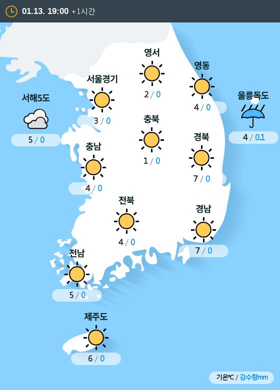 2019년 01월 13일 19시 전국 날씨
