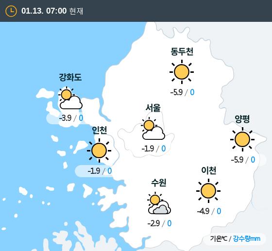 2019년 01월 13일 7시 수도권 날씨