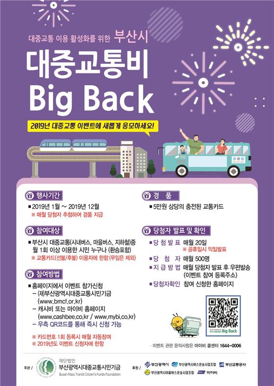 부산 대중교통 이용활성화를 위한 이벤트 안내문.[제공 부산시]