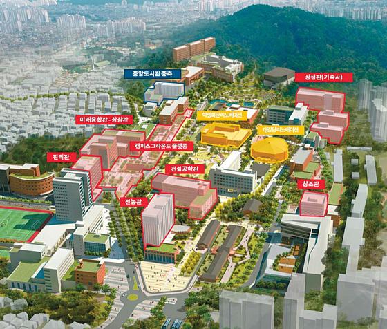 서울시립대는 비전을 실현하고 시대를 선도하는 인재 양성 기반을 구축할 중장기 캠퍼스 마스터플랜 (조감도)을 세웠다. 이를 위해 오는 2040년까지 약 4000억원을 투자할 계획이다.
