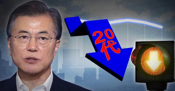 20대 연령층에서 문재인 대통령에 대한 국정 지지율이 하락세다. [중앙포토, 연합뉴스]