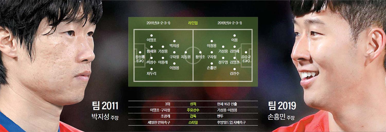 팀 2011 vs 팀 2019