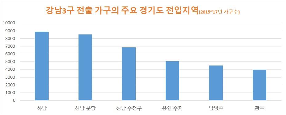 자료: KB금융지주경영연구소