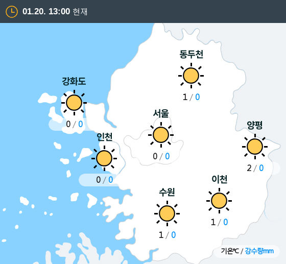 2019년 01월 20일 13시 수도권 날씨