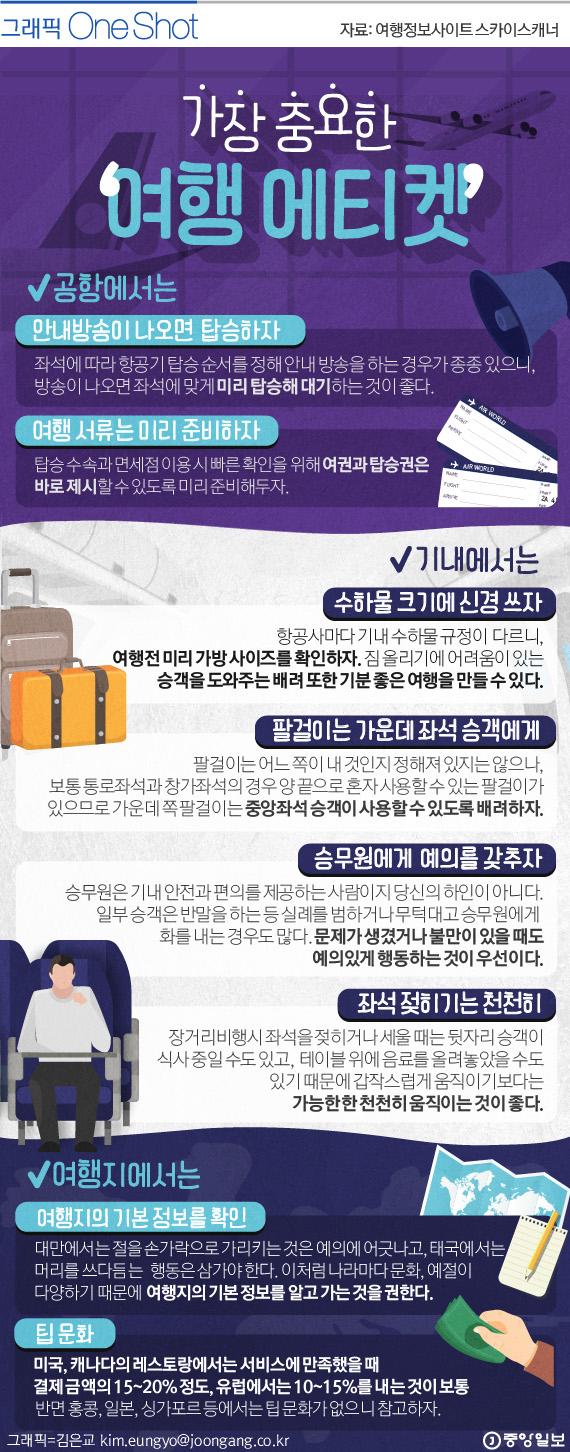 항공 여행 기본 매너 8가지