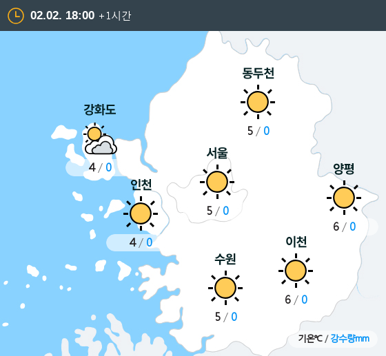 2019년 02월 02일 18시 수도권 날씨