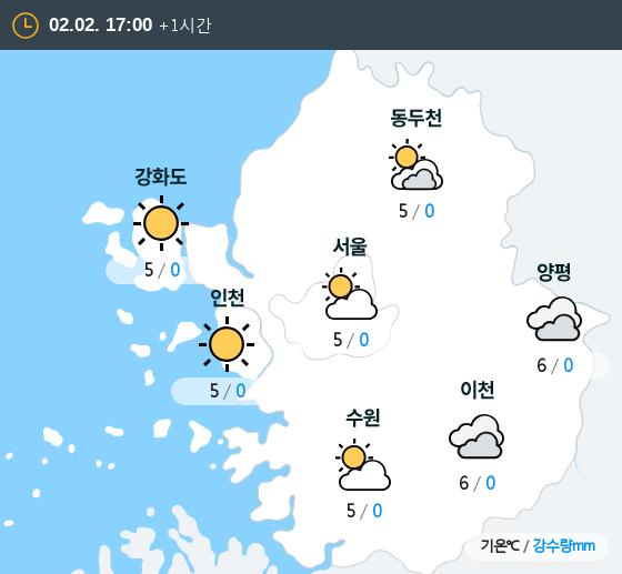 2019년 02월 02일 17시 수도권 날씨