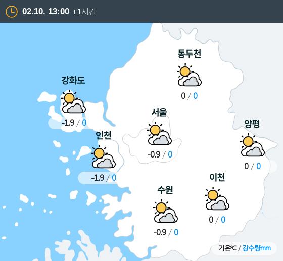 2019년 02월 10일 13시 수도권 날씨