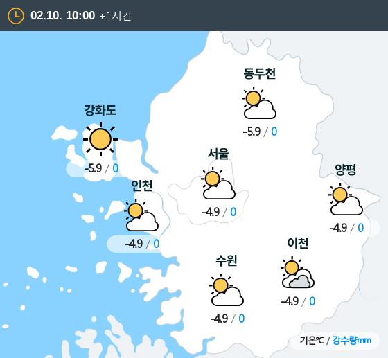 2019년 02월 10일 10시 수도권 날씨