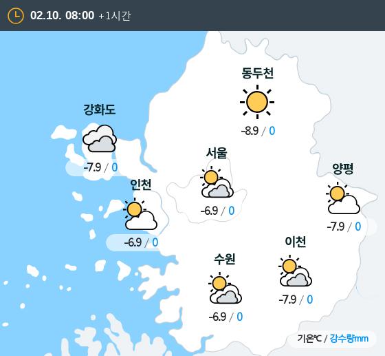 2019년 02월 10일 8시 수도권 날씨