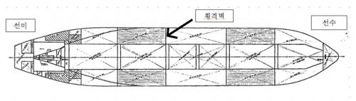 심각한 변형이 발생한 평형수 3번 탱크 횡 격벽[부산지검 제공=연합뉴스]
