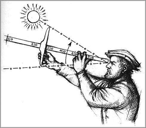 십자형으로 직각을 이루어 미끄러지는 두 개의 막대로 이루어진 직각기를 사용하는 모습. 가로대의 양 끝에 태양이나 별을 위치시켜, 일정한 간격으로 매겨진 눈금을 통해 둘 사이의 각도 차를 읽을 수 있다.