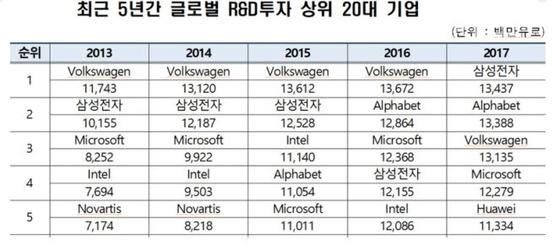 자료: 한국산업기술진흥원(KIAT)