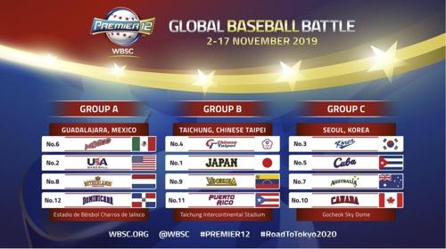 세계야구소프트볼연맹이 발표한 2019 프리미어 12 조편성