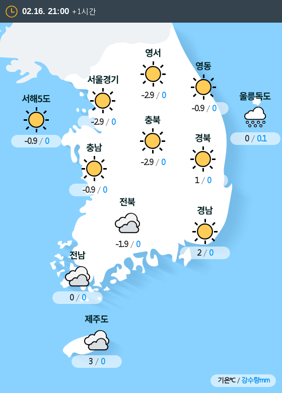 2019년 02월 16일 21시 전국 날씨