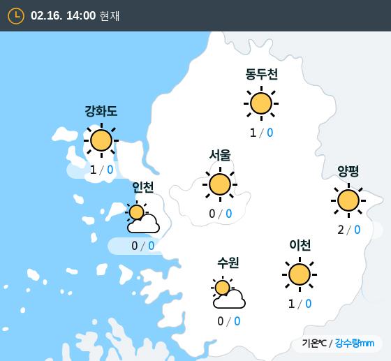 2019년 02월 16일 14시 수도권 날씨