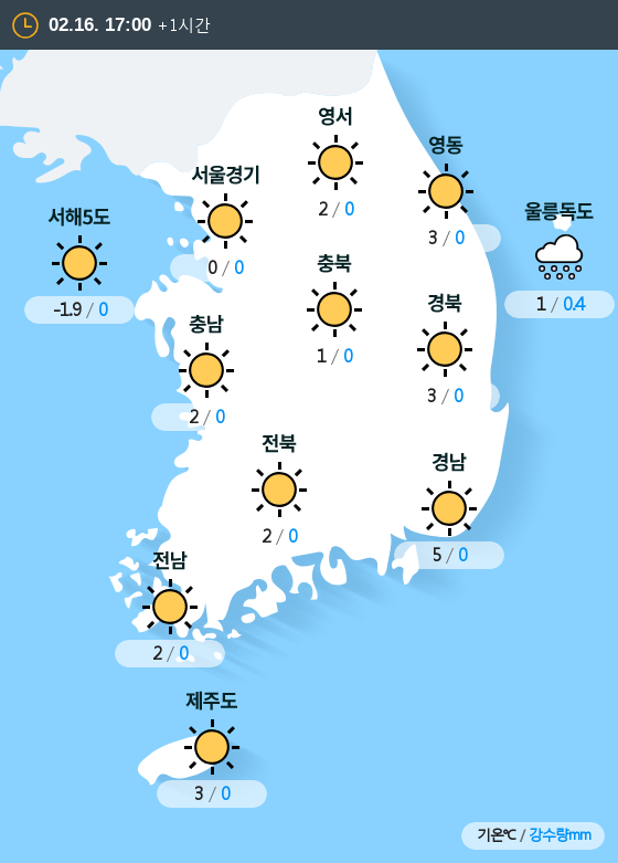 2019년 02월 16일 17시 전국 날씨