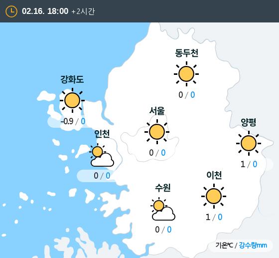 2019년 02월 16일 18시 수도권 날씨