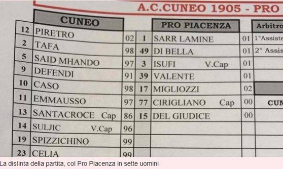 이탈리아 축구 3부리그팀 프로 피아첸차는 0-20 참패를 당했다. 기록지를 보면 재정난 탓에 선수 11명이 아닌 7명만 뛰었다. [가체타 델로 스포르트 캡처]