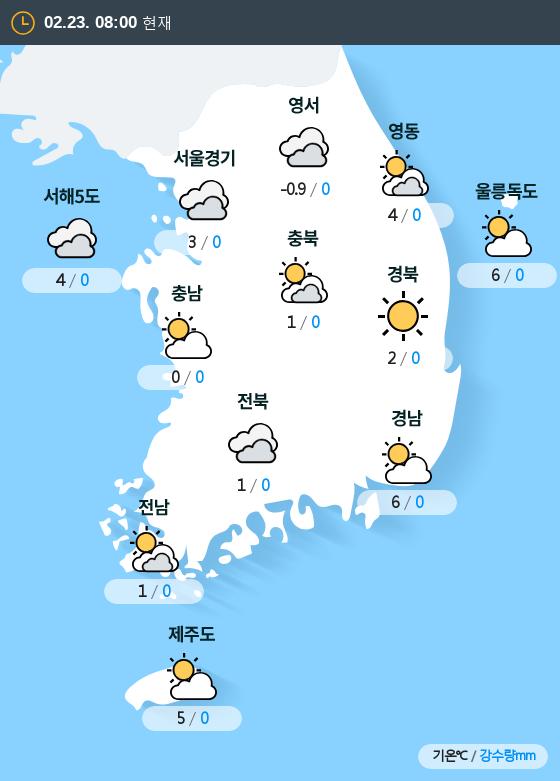 2019년 02월 23일 8시 전국 날씨