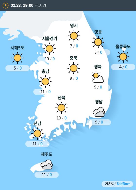 2019년 02월 23일 19시 전국 날씨