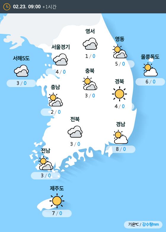 2019년 02월 23일 9시 전국 날씨