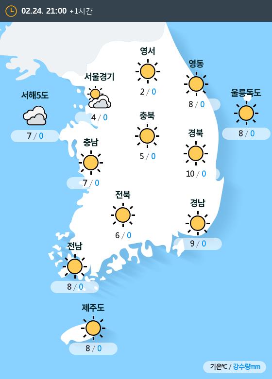 2019년 02월 24일 21시 전국 날씨