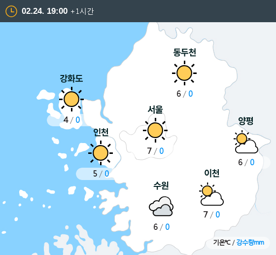 2019년 02월 24일 19시 수도권 날씨