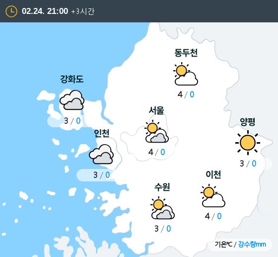 2019년 02월 24일 21시 수도권 날씨