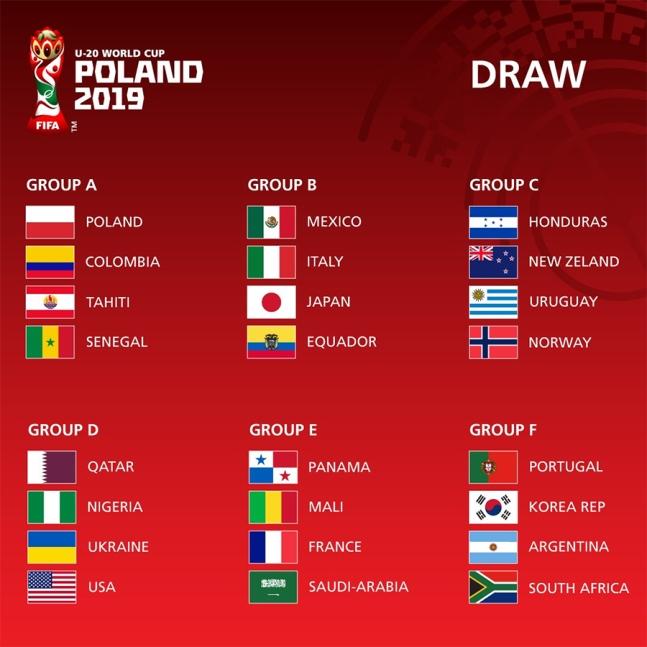 2019 폴란드 U-20 월드컵 본선 대진표. [FIFA 홈페이지 캡쳐]