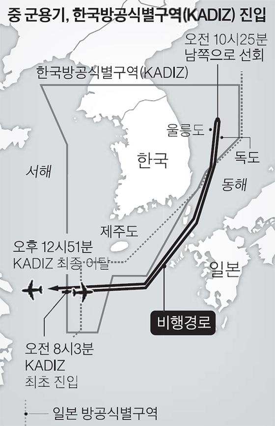 중국 군용기 한국방공식별구역(KADIZ) 진입