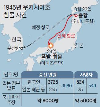 우키시마호의 이동 경로와 폭침 현장. [사진 JTBC]