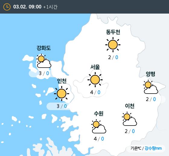 2019년 03월 02일 9시 수도권 날씨