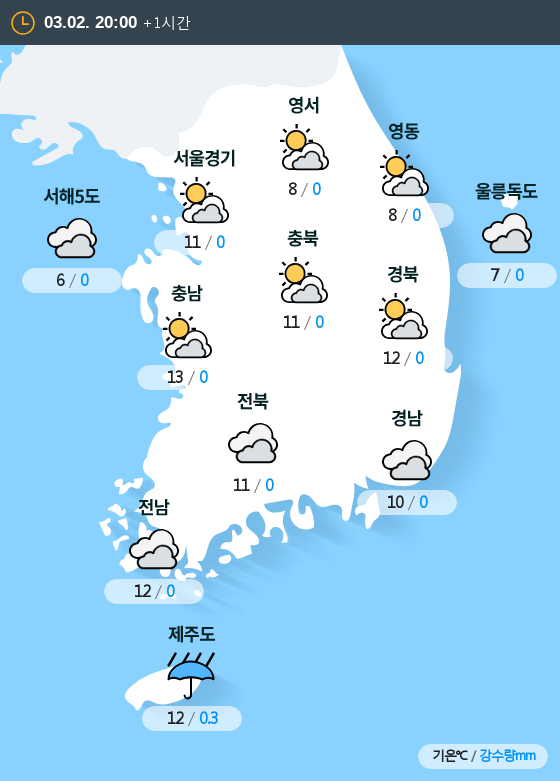 2019년 03월 02일 20시 전국 날씨