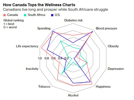 [사진 글로브 웰니스(Global Wellness)]