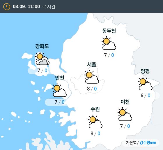 2019년 03월 09일 11시 수도권 날씨