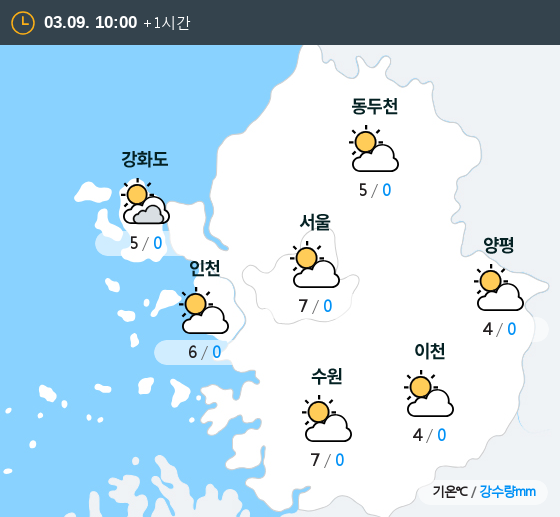 2019년 03월 09일 10시 수도권 날씨