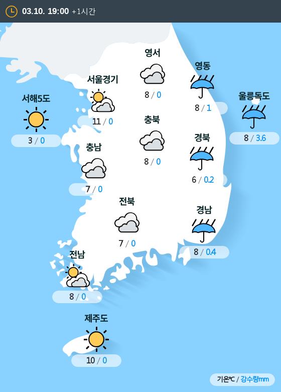 2019년 03월 10일 19시 전국 날씨