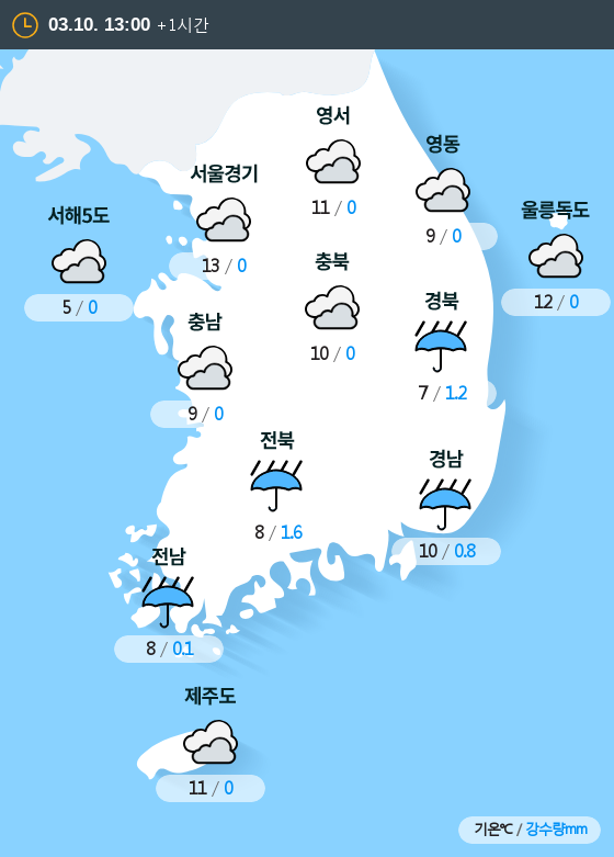 2019년 03월 10일 13시 전국 날씨