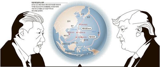 대양 해군 꿈꾸는 중국