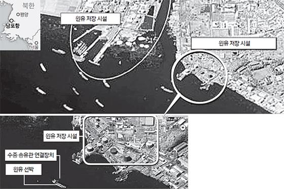 유엔 안전보장이사회 산하 대북제재위원회가 지난 12일 공개한 작년 6~8월 사이 촬영한 위성사진에서 북한 남포항 주변에 불법 환적 선적들이 몰려있다(위 사진). 위 사진의 오른쪽 원유저장시설 인근 위성사진을 확대한 결과 선박 측면에 수중 송유관 연결장치가 설치돼 있다, 대북제재위 보고서에 따르면 북한은 지난해 148차례에 걸쳐 해상에서 불법 환적을 통해 정제유를 밀수입한 것으로 나타났다. [사진 유엔안보리 대북제재위원회 보고서]