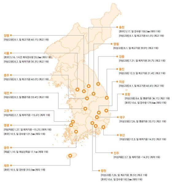 2018 우리나라 지역별 특이 기상 분포도. [자료 기상청]
